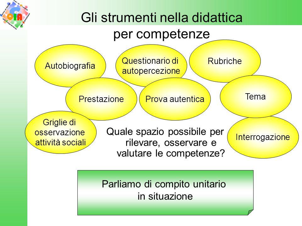Gli strumenti nella didattica per competenze