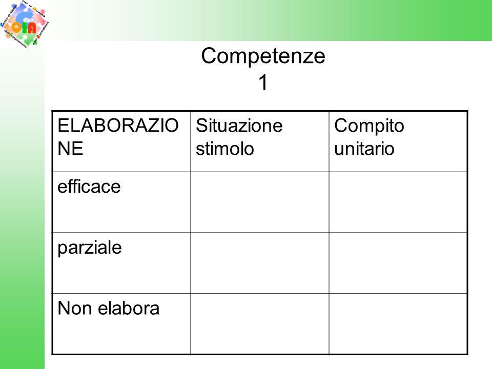 Competenze 1 ELABORAZIONE Situazione stimolo Compito unitario efficace