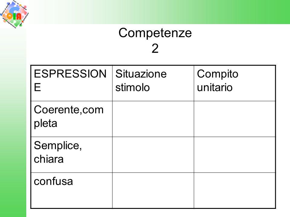 Competenze 2 ESPRESSIONE Situazione stimolo Compito unitario