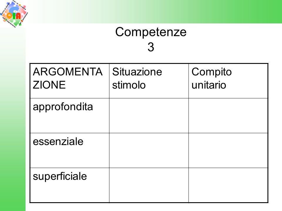 Competenze 3 ARGOMENTAZIONE Situazione stimolo Compito unitario