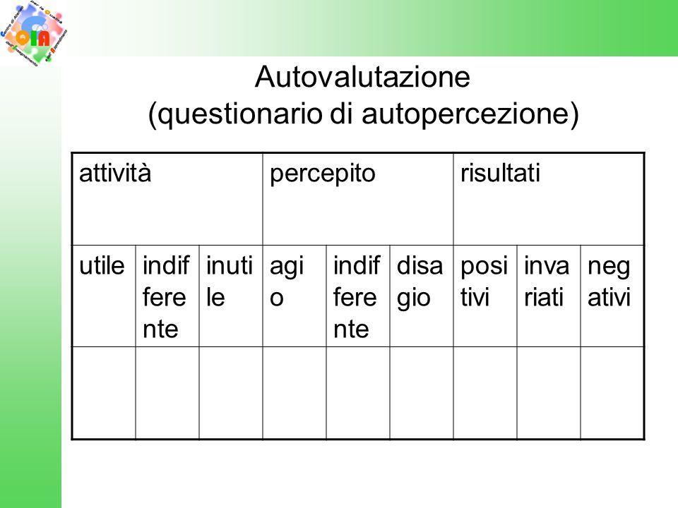 Autovalutazione (questionario di autopercezione)