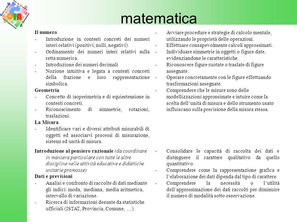 matematica Il numero. Introduzione in contesti concreti dei numeri interi relativi (positivi, nulli, negativi).