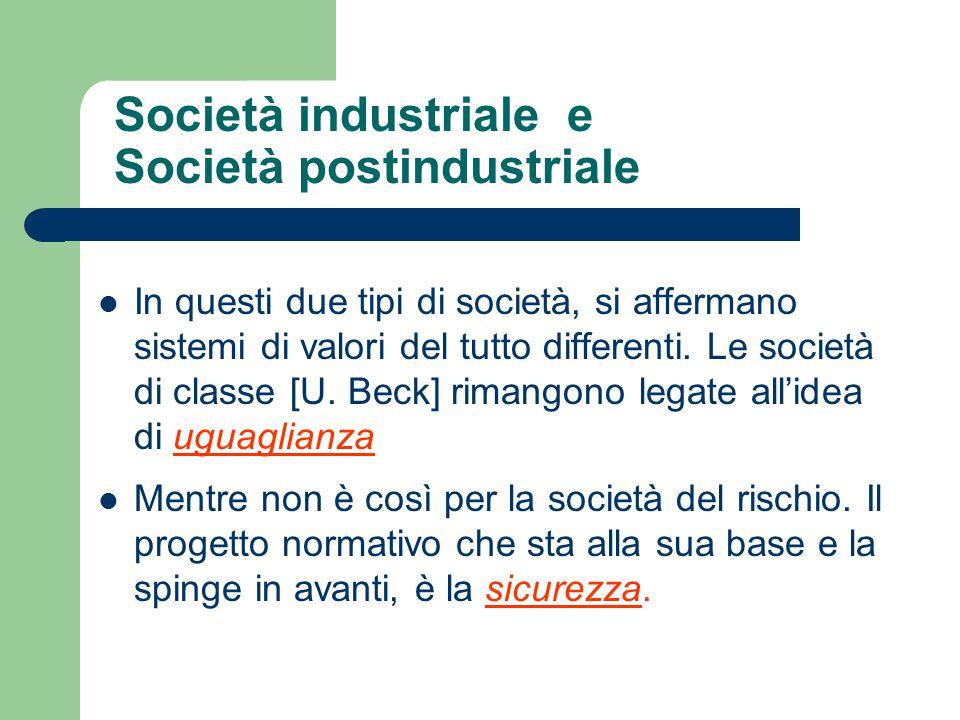 Società industriale e Società postindustriale