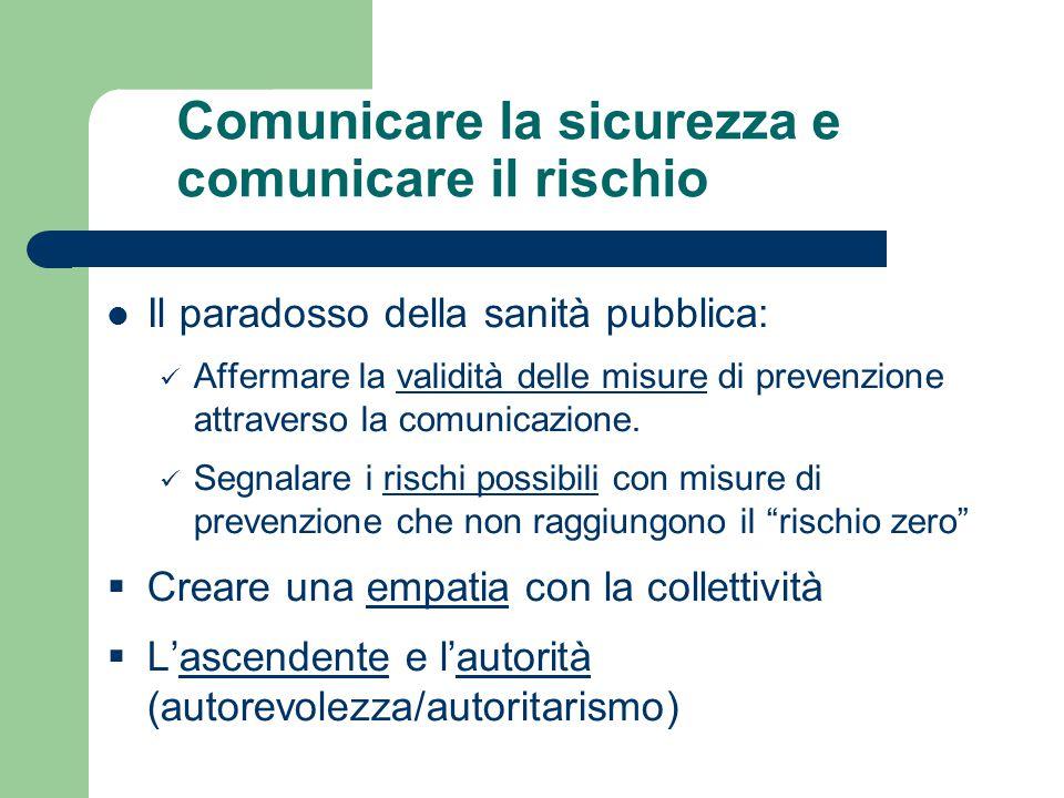 Comunicare la sicurezza e comunicare il rischio