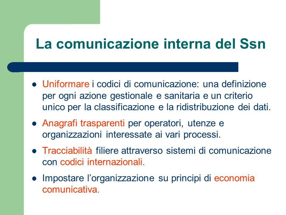 La comunicazione interna del Ssn