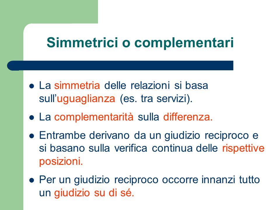 Simmetrici o complementari