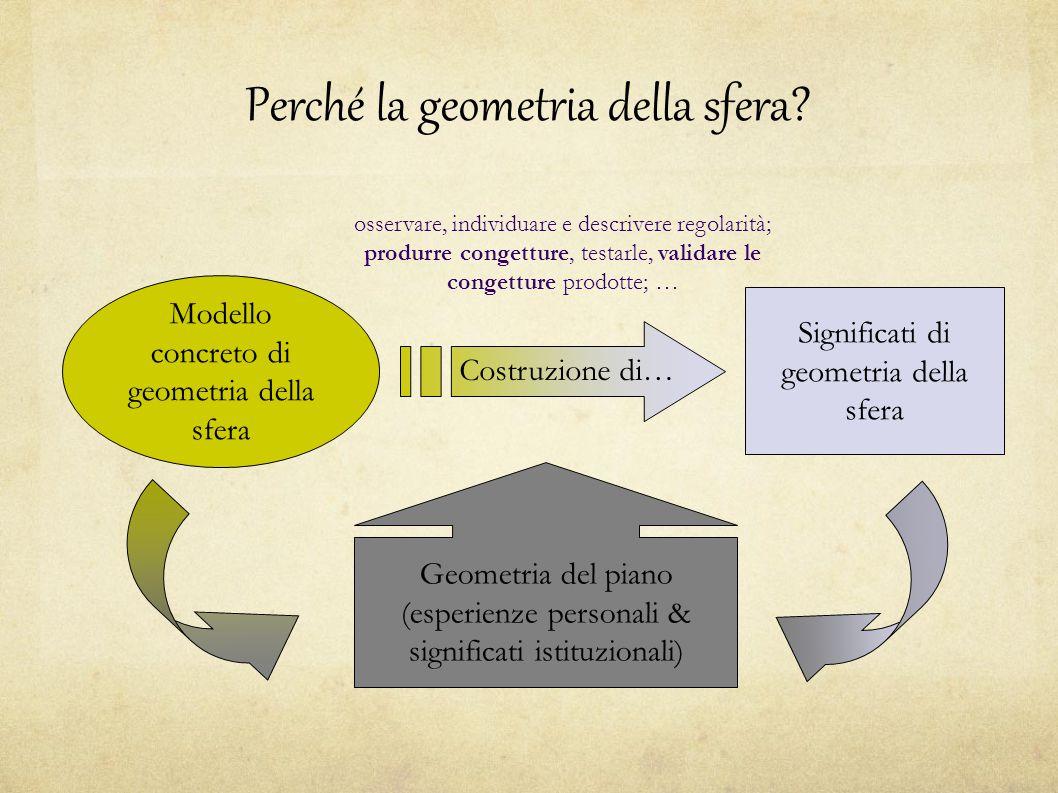 Perché la geometria della sfera