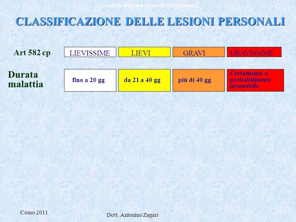CLASSIFICAZIONE DELLE LESIONI PERSONALI