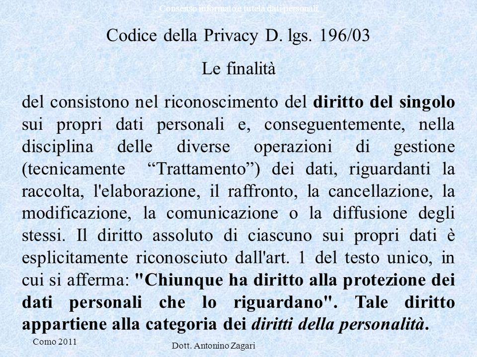 Codice della Privacy D. lgs. 196/03