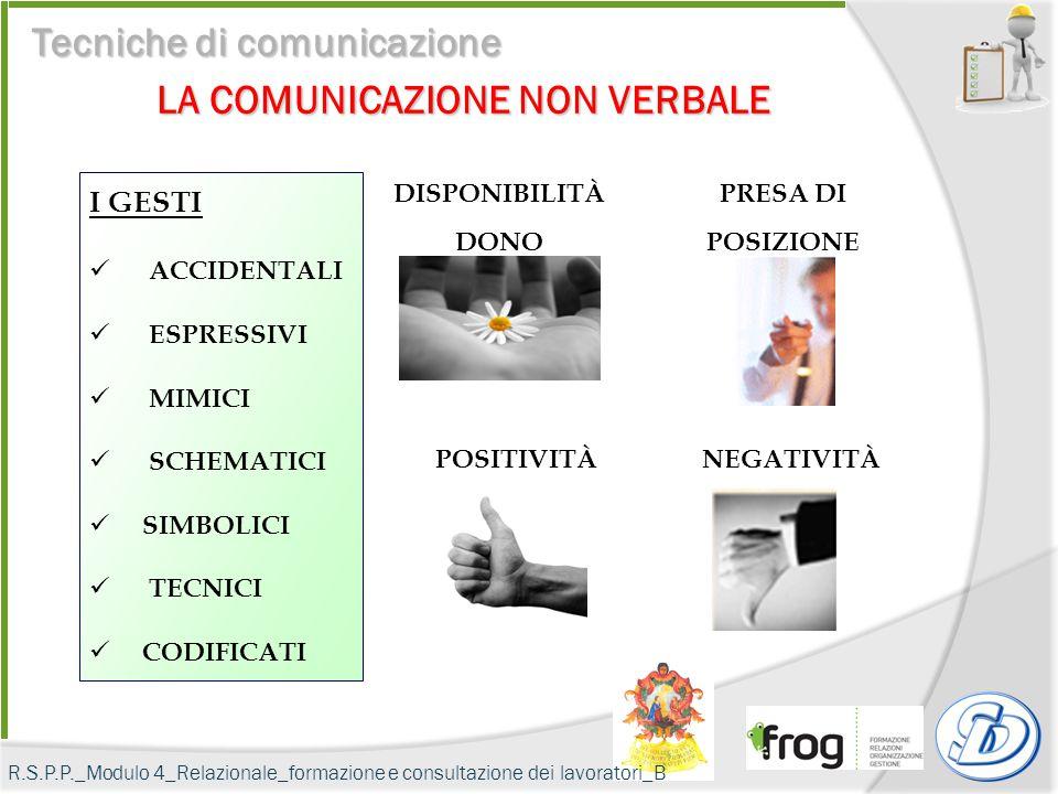 Tecniche di comunicazione LA COMUNICAZIONE NON VERBALE