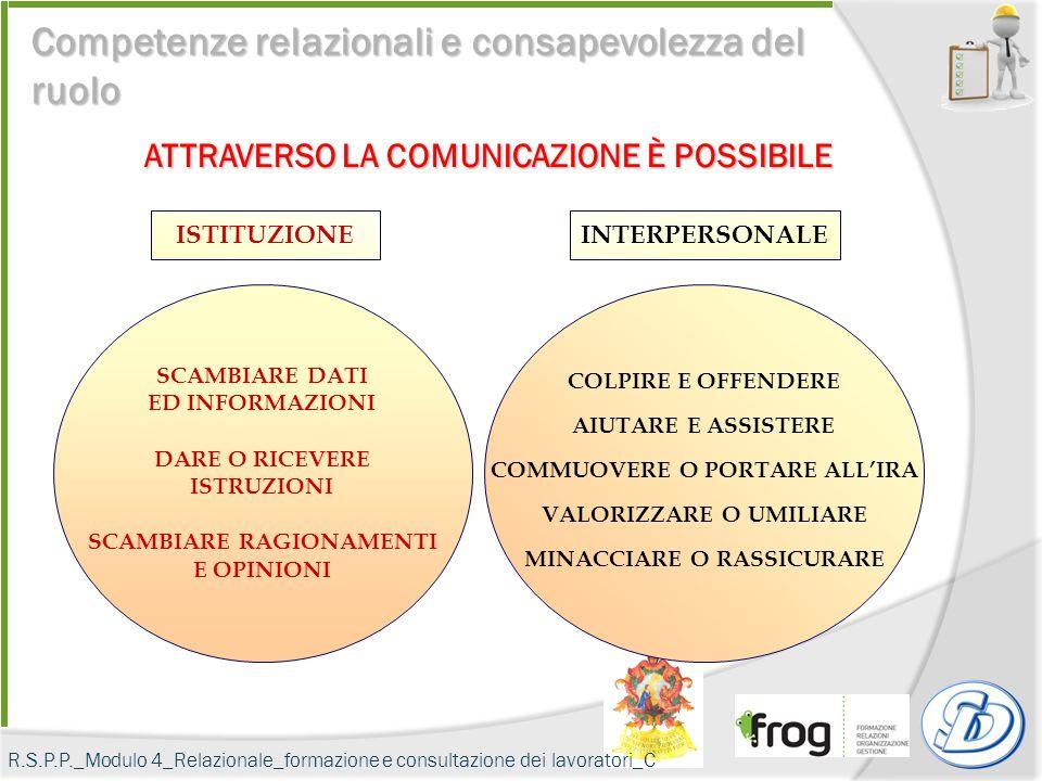 Competenze relazionali e consapevolezza del ruolo
