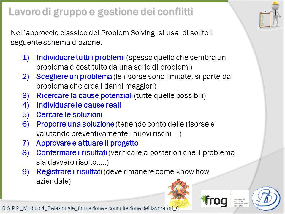 Lavoro di gruppo e gestione dei conflitti