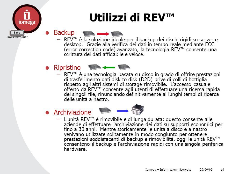Utilizzi di REV™ Backup Ripristino Archiviazione