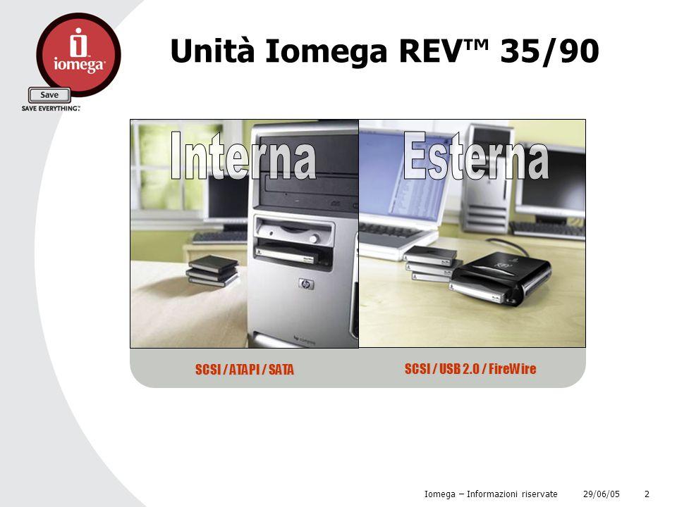 Interna Esterna Unità Iomega REV™ 35/90 SCSI / ATAPI / SATA