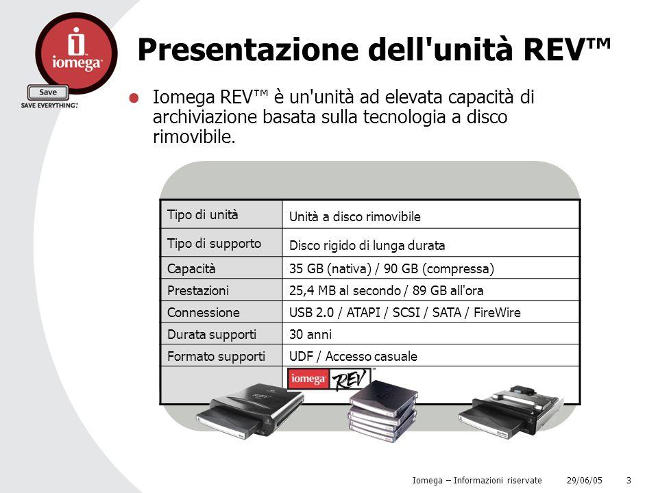 Presentazione dell unità REV™