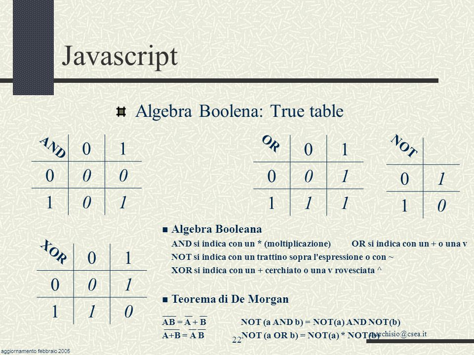 Javascript 1 1 1 Algebra Boolena: True table 1 AND OR NOT XOR