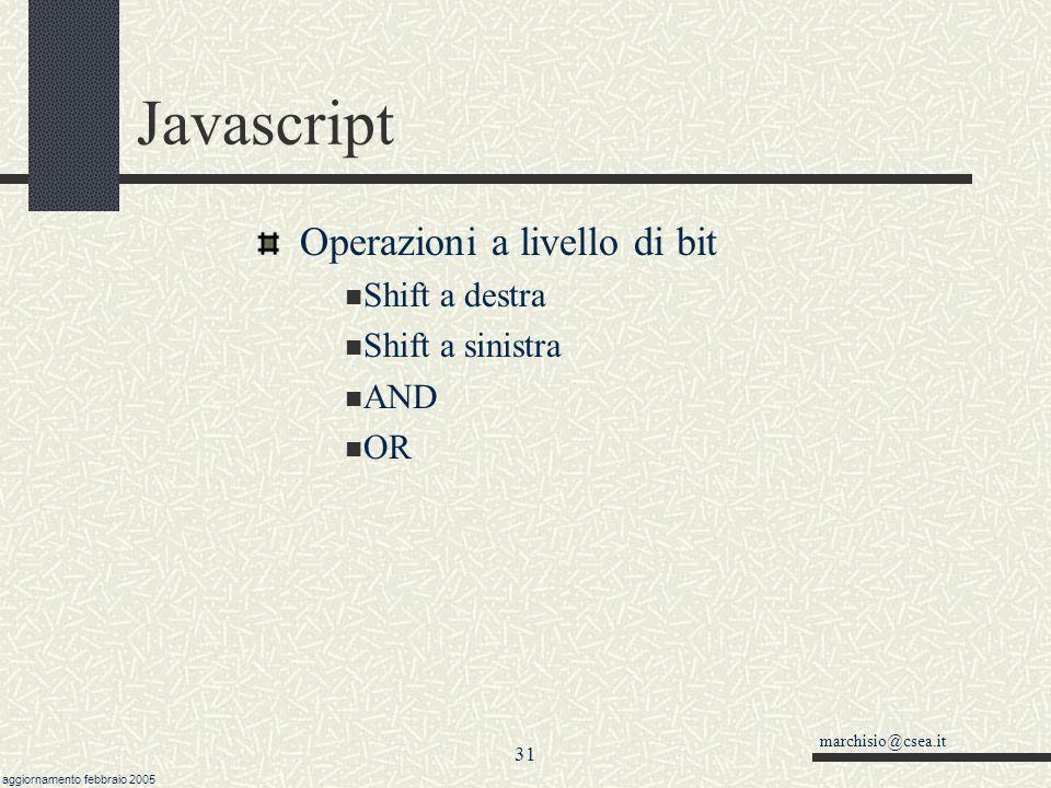 Javascript Operazioni a livello di bit Shift a destra Shift a sinistra