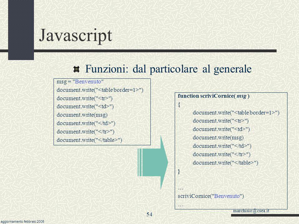 Javascript Funzioni: dal particolare al generale msg = Benvenuto