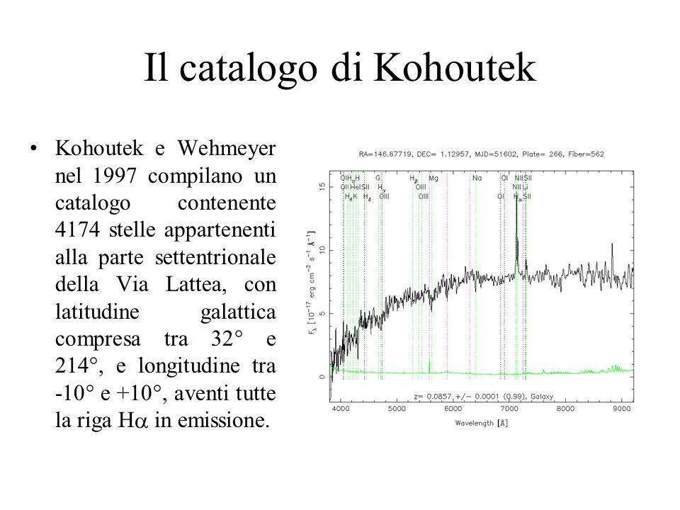 Il catalogo di Kohoutek