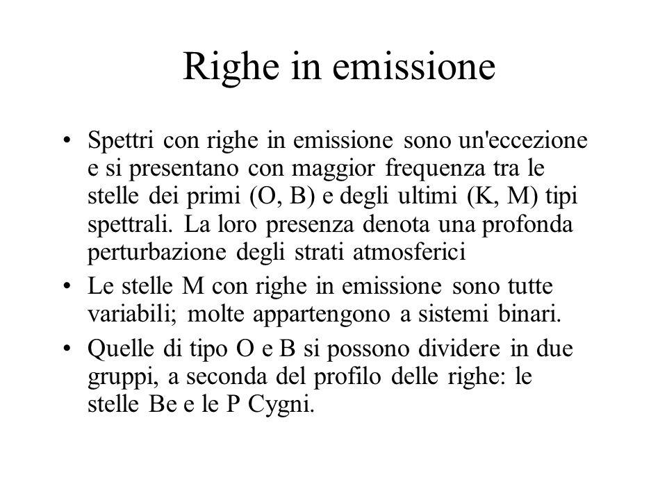 Righe in emissione