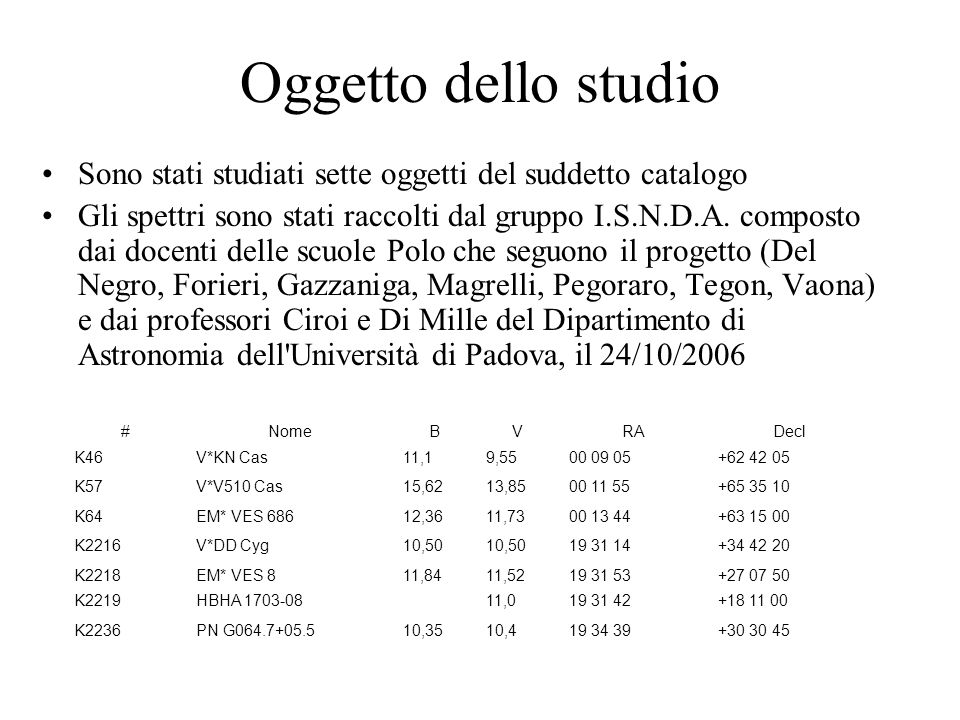 Oggetto dello studio Sono stati studiati sette oggetti del suddetto catalogo.