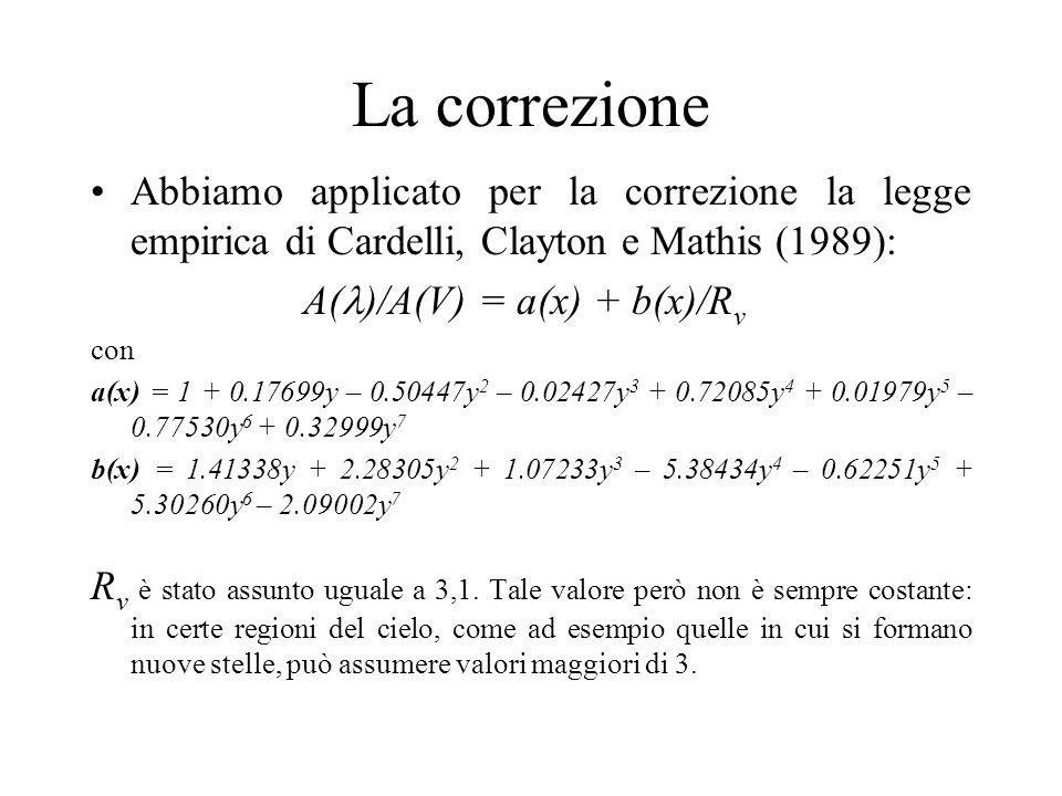 La correzione Abbiamo applicato per la correzione la legge empirica di Cardelli, Clayton e Mathis (1989):