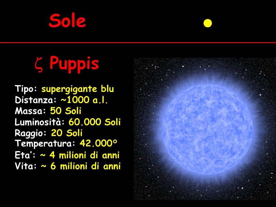 Sole z Puppis Tipo: supergigante blu Distanza: ~1000 a.l.