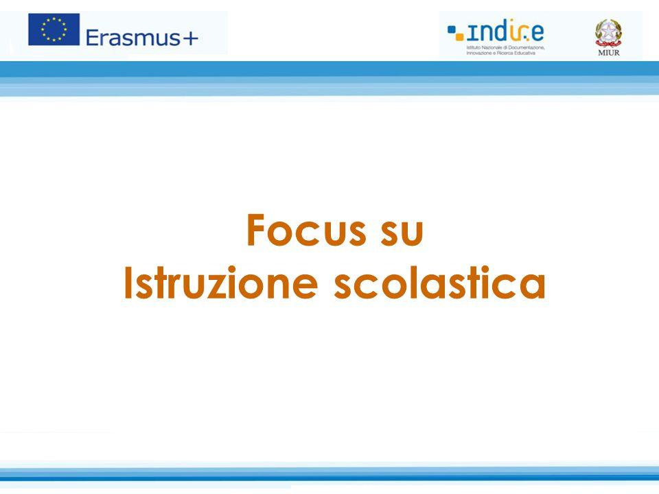 Focus su Istruzione scolastica