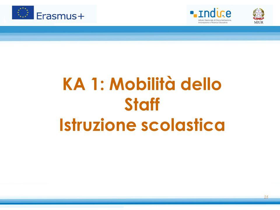 KA 1: Mobilità dello Staff Istruzione scolastica