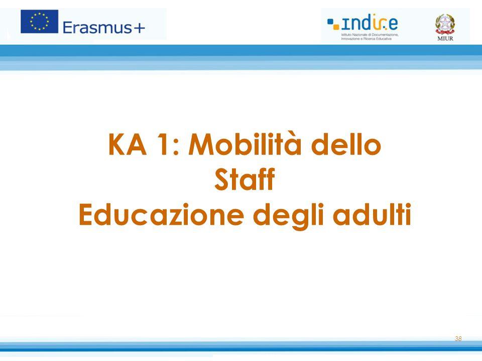 KA 1: Mobilità dello Staff Educazione degli adulti