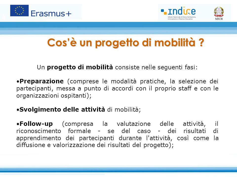 Cos'è un progetto di mobilità