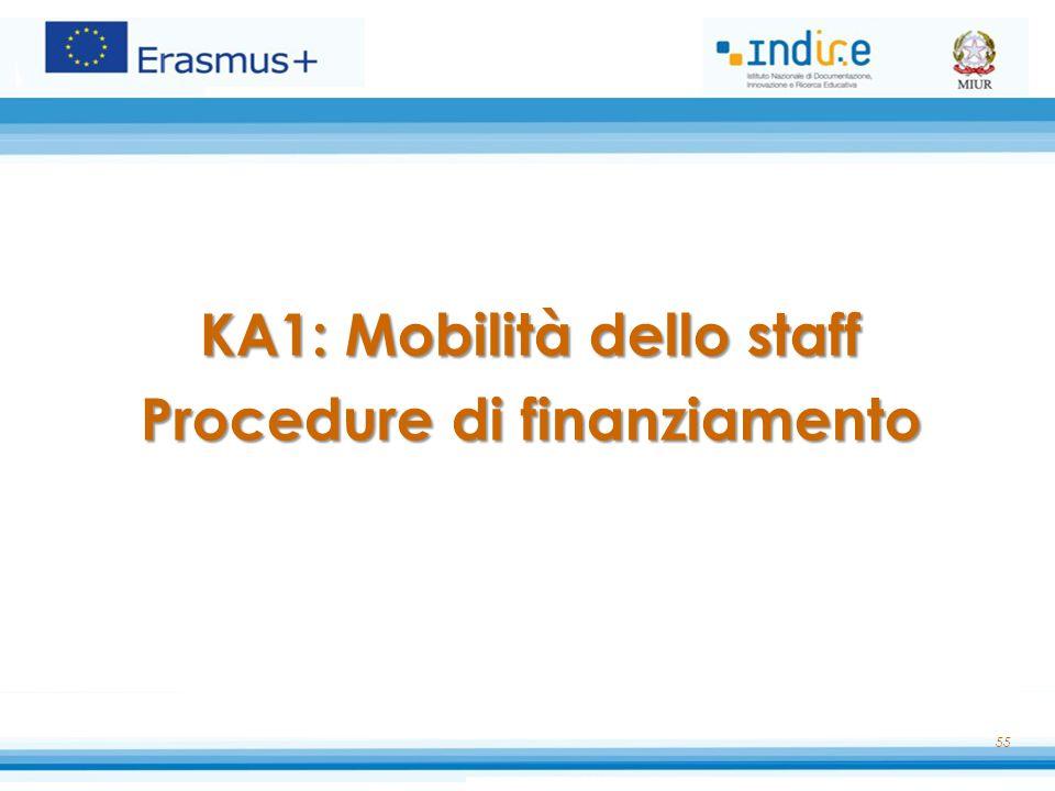KA1: Mobilità dello staff Procedure di finanziamento