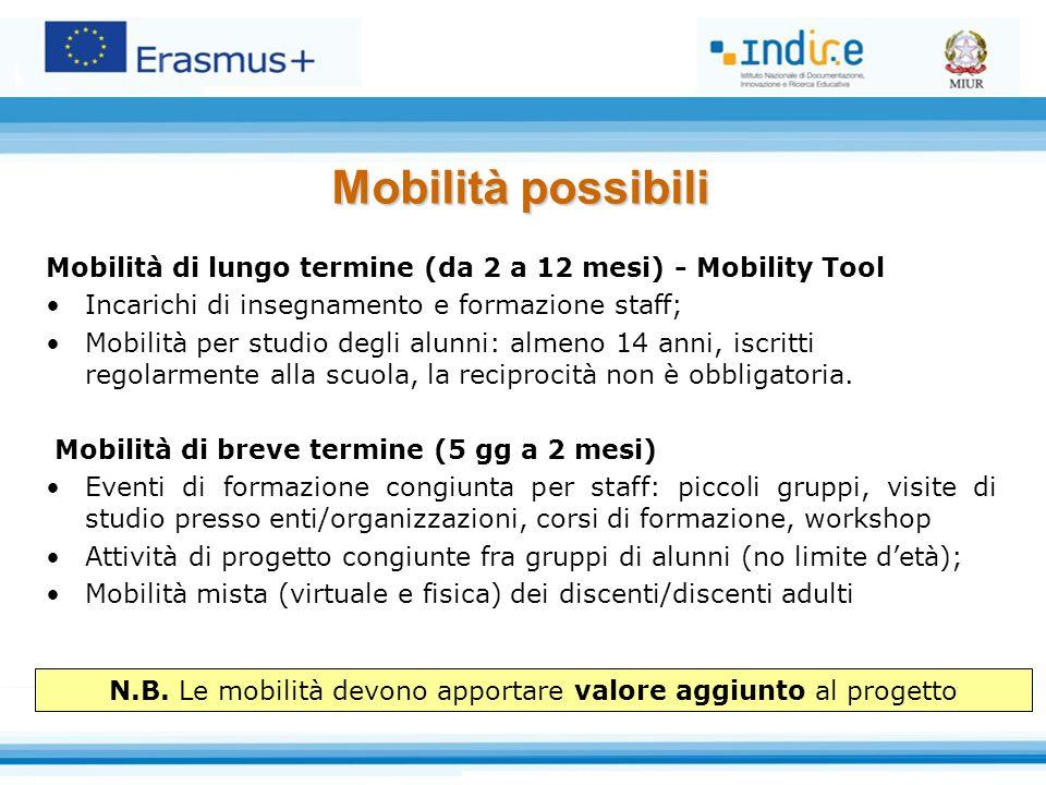 N.B. Le mobilità devono apportare valore aggiunto al progetto