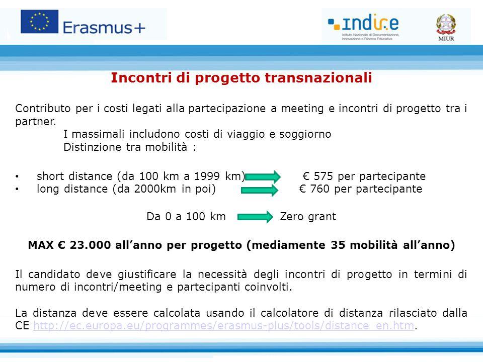 Incontri di progetto transnazionali