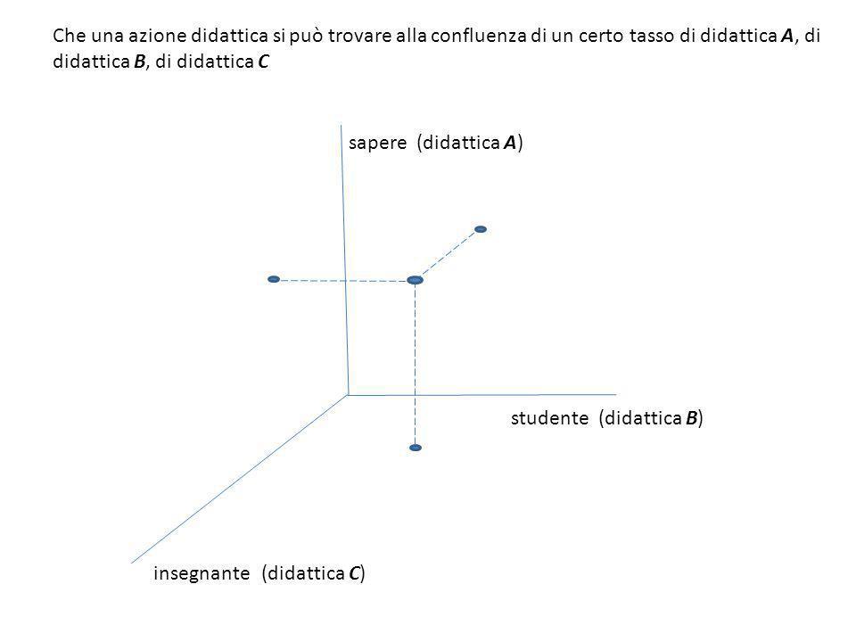 Che una azione didattica si può trovare alla confluenza di un certo tasso di didattica A, di didattica B, di didattica C