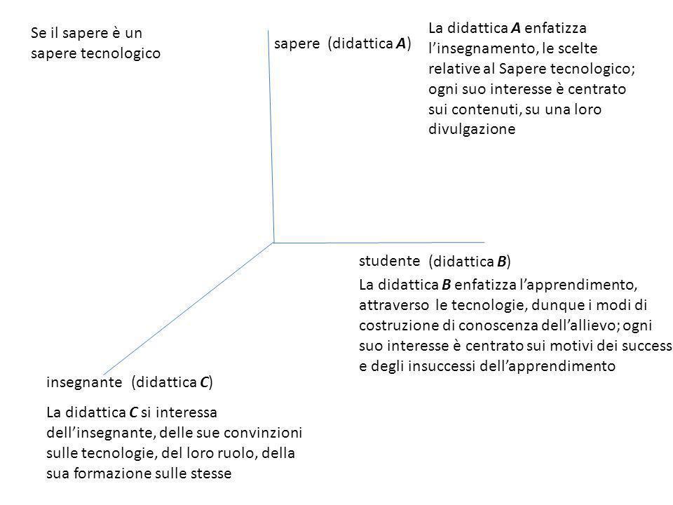 La didattica A enfatizza l'insegnamento, le scelte relative al Sapere tecnologico; ogni suo interesse è centrato sui contenuti, su una loro divulgazione