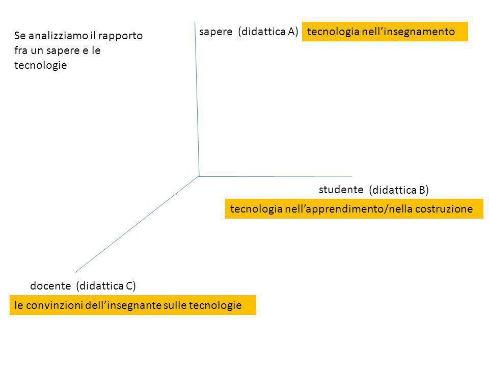 sapere (didattica A) tecnologia nell'insegnamento. Se analizziamo il rapporto fra un sapere e le tecnologie.