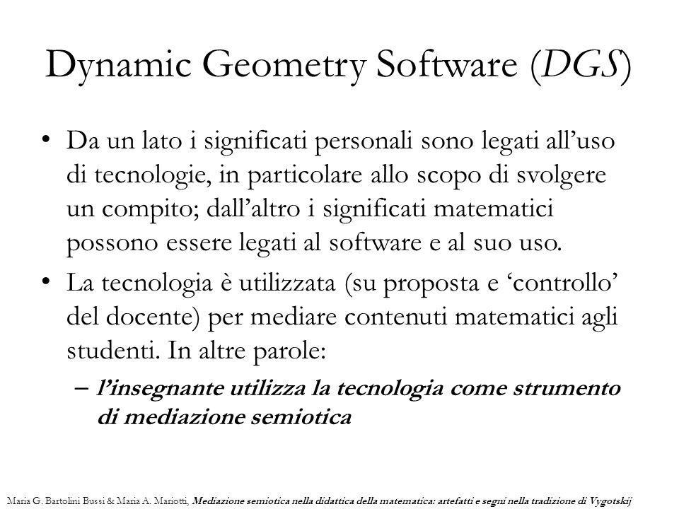 Dynamic Geometry Software (DGS)