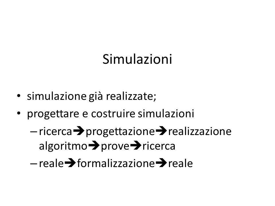 Simulazioni simulazione già realizzate;