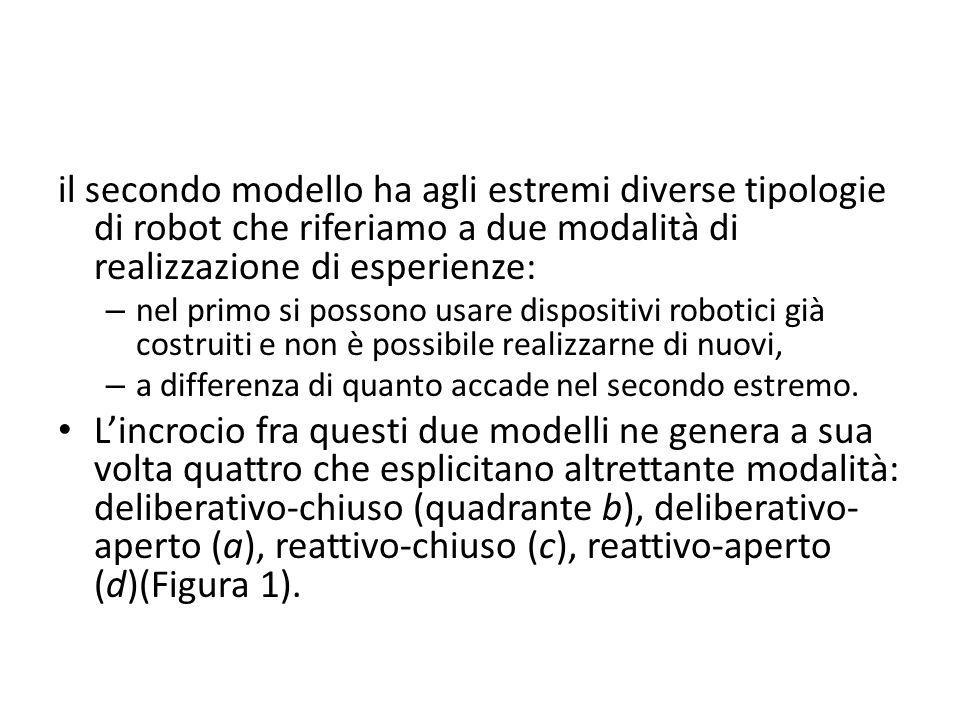 il secondo modello ha agli estremi diverse tipologie di robot che riferiamo a due modalità di realizzazione di esperienze: