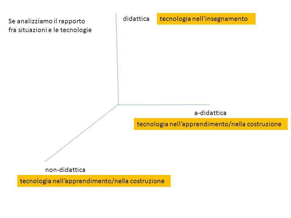 didattica tecnologia nell'insegnamento. Se analizziamo il rapporto fra situazioni e le tecnologie.