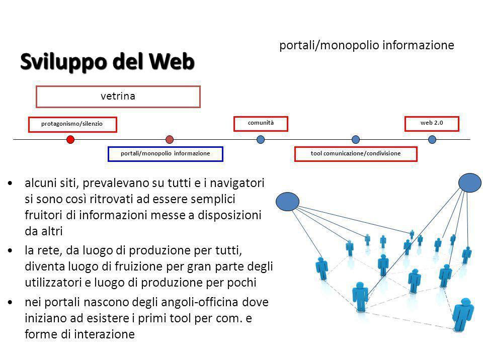 portali/monopolio informazione