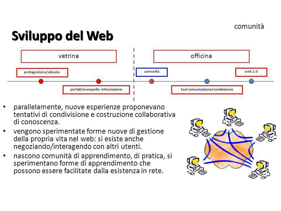 Sviluppo del Web comunità