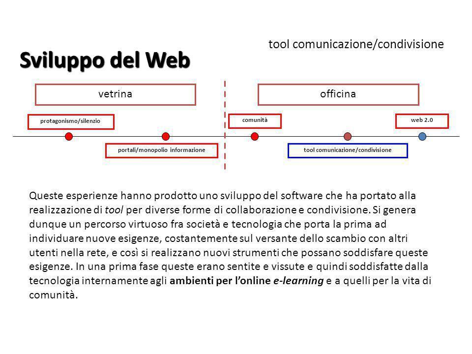 tool comunicazione/condivisione