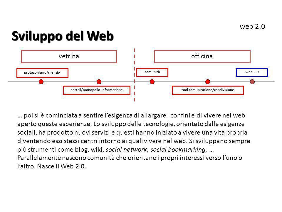 Sviluppo del Web web 2.0 vetrina officina