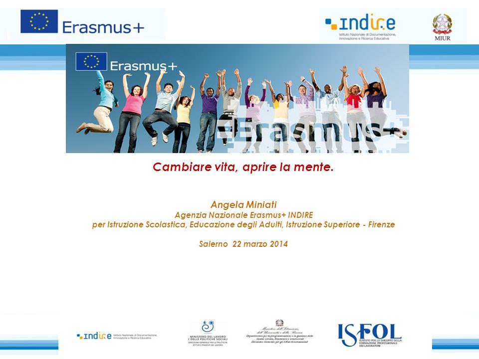 Cambiare vita, aprire la mente. Agenzia Nazionale Erasmus+ INDIRE