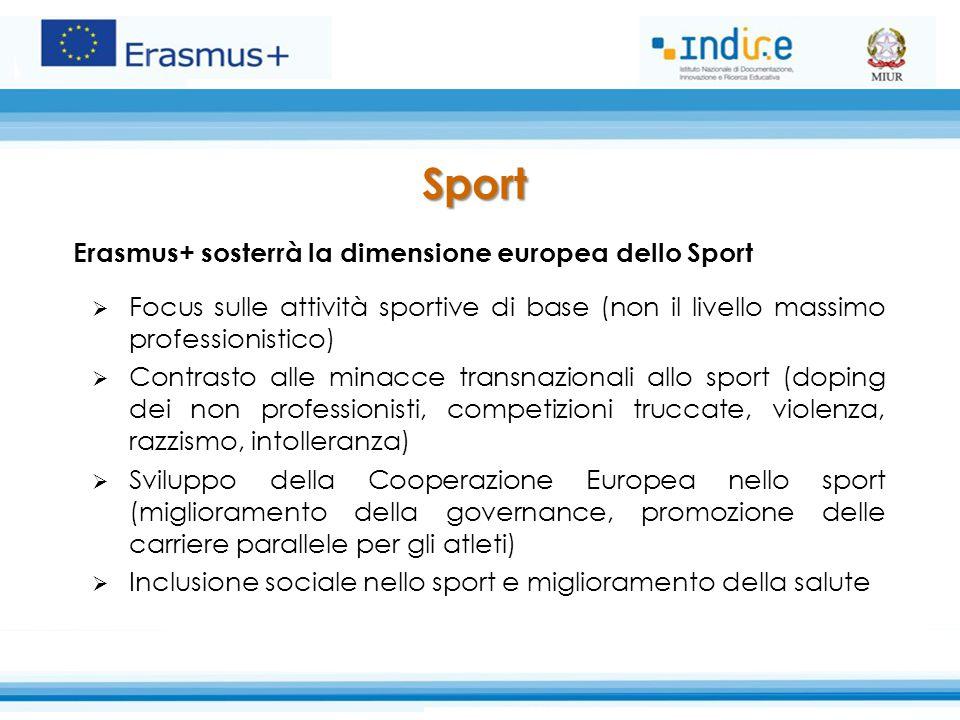 Sport Erasmus+ sosterrà la dimensione europea dello Sport