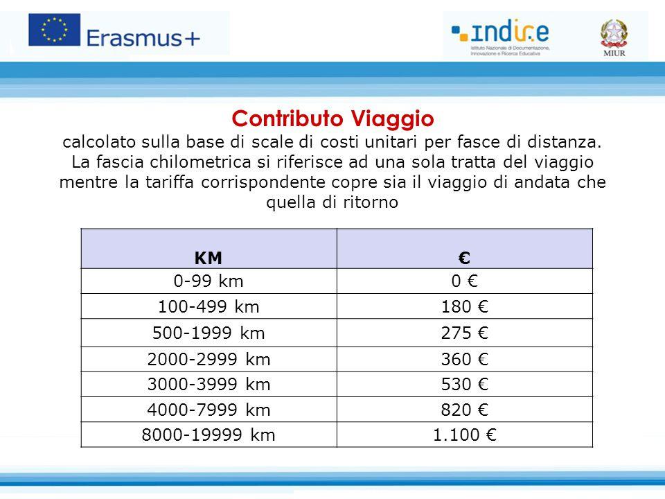calcolato sulla base di scale di costi unitari per fasce di distanza.