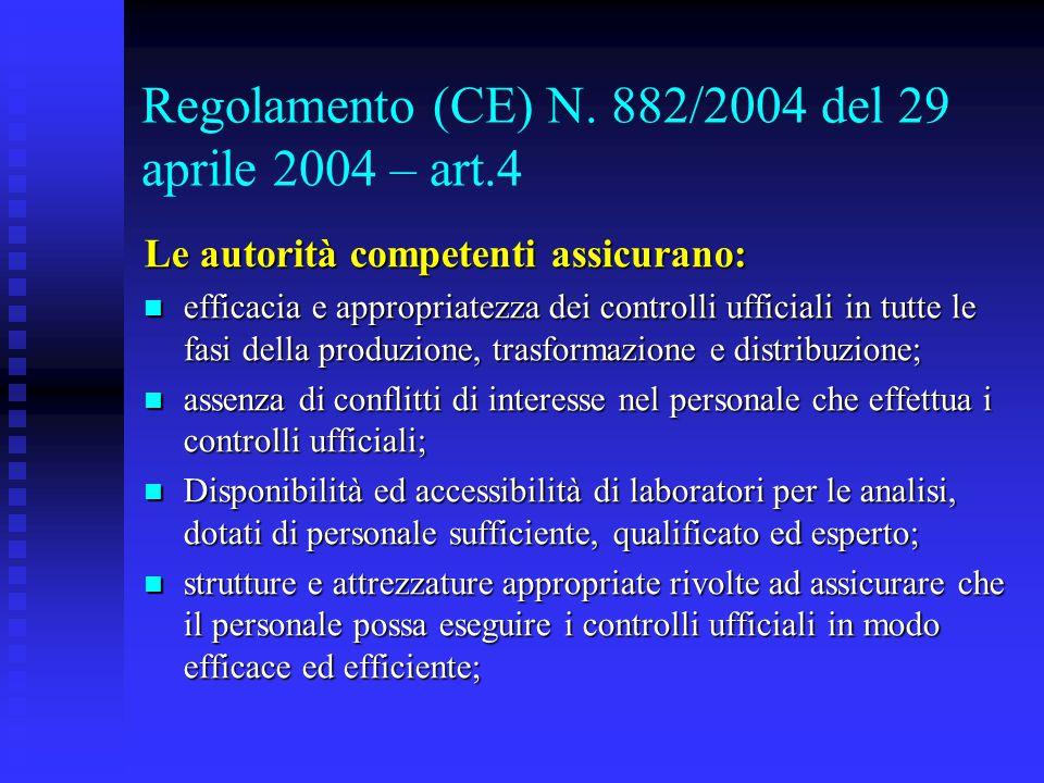 Regolamento (CE) N. 882/2004 del 29 aprile 2004 – art.4