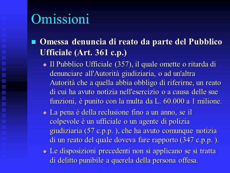 Omissioni Omessa denuncia di reato da parte del Pubblico Ufficiale (Art. 361 c.p.)